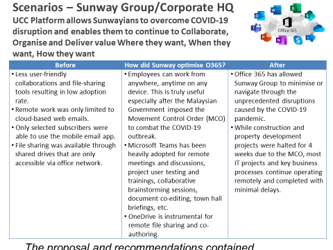 Sunway's adoption of Office 365